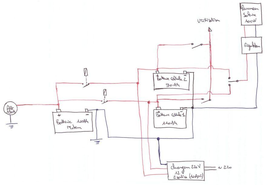 Schema circuit alternateur